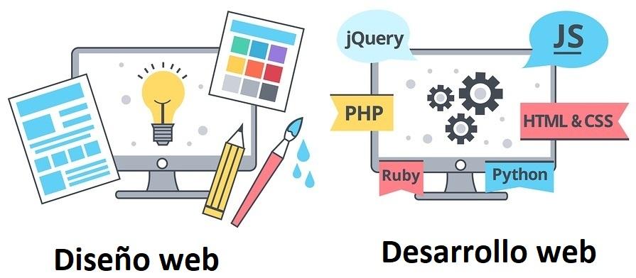 Diferencia entre diseño y desarrollo web